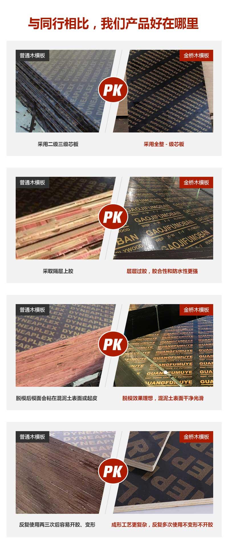 覆膜模板1.83*0.915*1.5金桥板业产品质量
